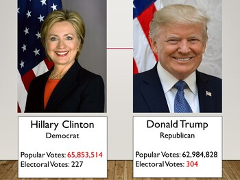What is the Electoral College? PPT/Notes/Super Fun Competition!
