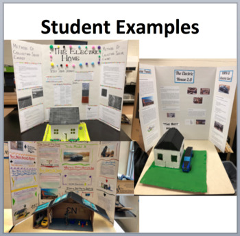 The Electric Home - Electricity PBL Project - Middle and High School Compatible