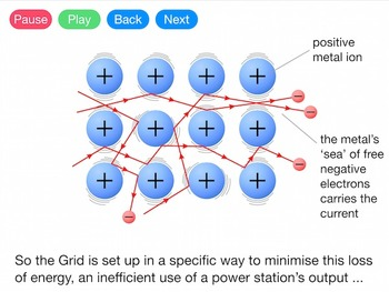 The Electricity Grid (Video)