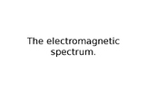 The Electromagnetic Spectrum (NGSS MS-PS4-2 Waves and thei