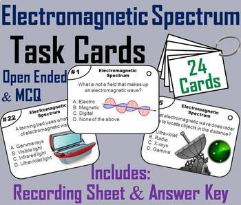 The Electromagnetic Spectrum Task Cards and Activities Bundle