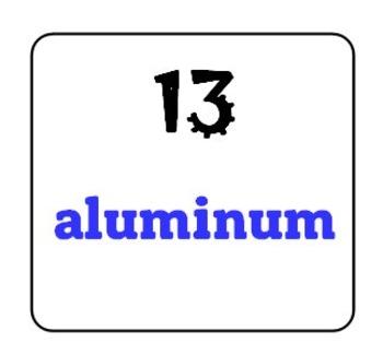 Elements - Task Cards {Editable}