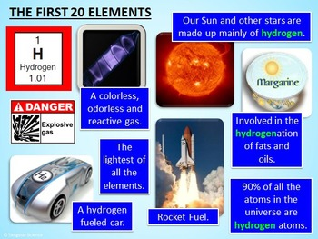 Elements - PowerPoint {Editable}
