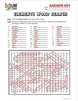 Elements - Word Search FREE! {Editable}