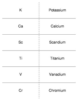 The Elements and their Symbols Flash Cards