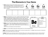 The Elements in Your Name