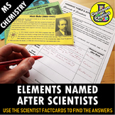 Periodic Table Activity - The Elements named after Scientists