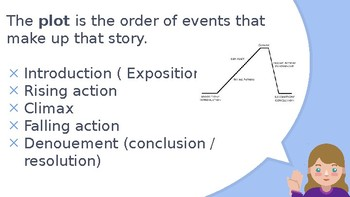 The Elements of a Short Story