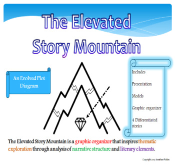 The Elevated Story Mountain - An Evolved Plot Diagram for Thematic Exploration
