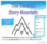 The Elevated Story Mountain - An Evolved Plot Diagram for