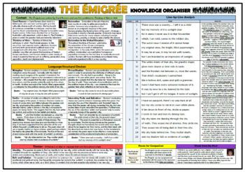 The Emigree - Carol Rumens - Knowledge Organizer/ Revision Mat!