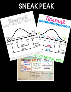 The Empirical Rule: Anchor Chart Poster