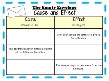 The Empty Envelope by Ron Roy:  A Complete Literature Study!