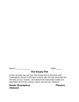 The Empty Pot: An Exploration into Cultural Values