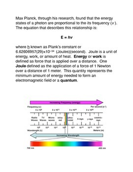 The Energy of a Photon