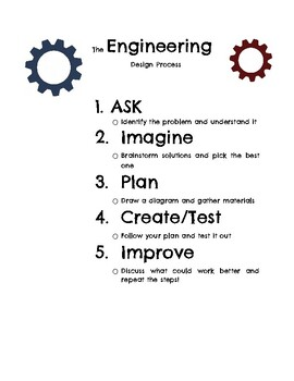 The Engineering Design Process By Allison Hudson Tpt