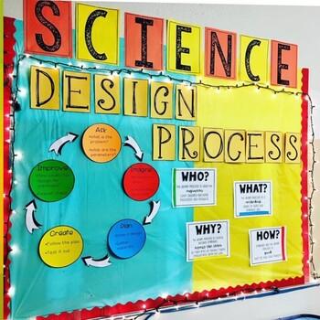 The Engineering Design Process: Bulletin Board Kit