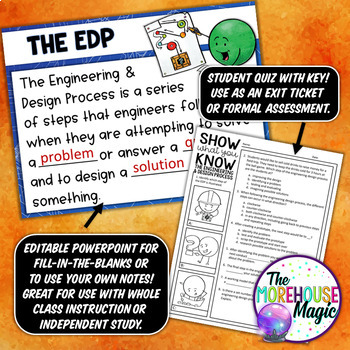 ENGINEERING & DESIGN SCIENCE DOODLE NOTES, INTERACTIVE NOTEBOOK, ANCHOR CHART