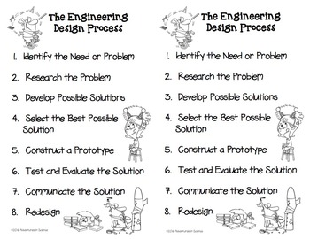 The Engineering Design Process Posters
