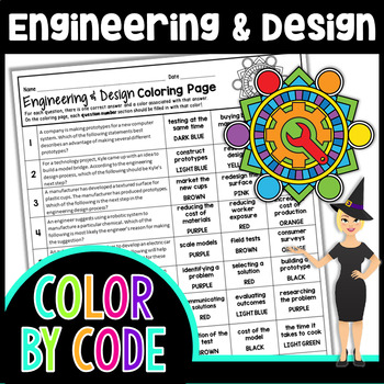 THE ENGINEERING & DESIGN PROCESS SCIENCE COLOR BY NUMBER, QUIZ
