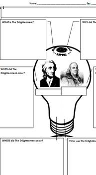 The Enlightenment Era