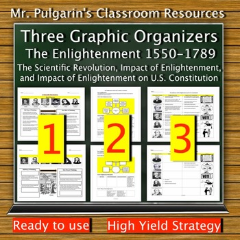 The Enlightenment: Graphic Organizers (Discounted Bundle)