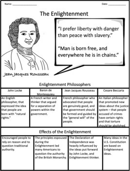The Enlightenment: Main Ideas, Thinkers, and Effects - Graphic Organizer