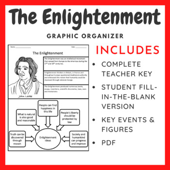 The Enlightenment: Main Ideas, Thinkers, and Effects - Gra