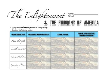 The Enlightenment & The Founding of America