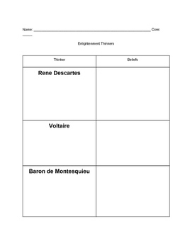 The Enlightenment Thinkers - Graphic Organizer