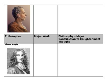 The Enlightenment Thinkers Organizer