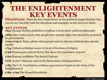 The Enlightenment Timeline Activity for Interactive Notebook