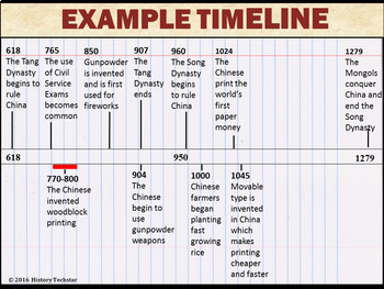 The Enlightenment Timeline Activity