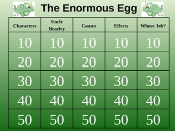 The Enormous Egg Interactive PowerPoint Quiz Game