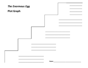 The Enormous Egg Plot Graph - Oliver Butterworth