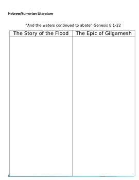 The Epic of Gilgamesh vs The Story of Noah Great Flood T C