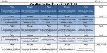 The Essential Printable Rubric Tool: 5 Column Headers & 5 Grading Categorie