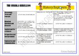The Eureka Rebellion (Activity Matrix)