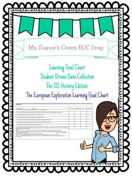 The European Exploration Learning Goal Chart