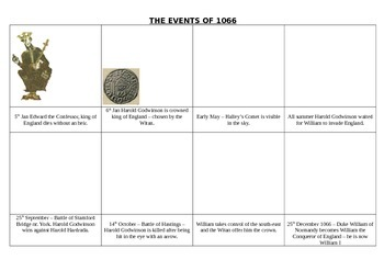 The Events of 1066 Comic Strip to illustrate
