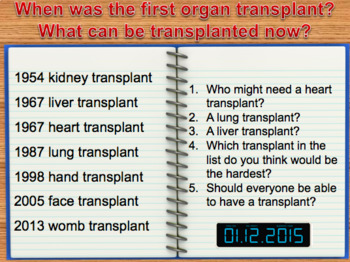 The Excretory System and Organ Donation
