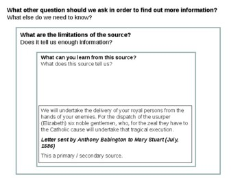 The Execution of Mary Queen of Scots Source Analysis Activity