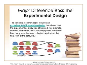 The Expository Essay vs. the Scientific Research Paper (No Prep - Mini-lesson)
