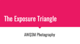 The Exposure Triangle - AWQ3M