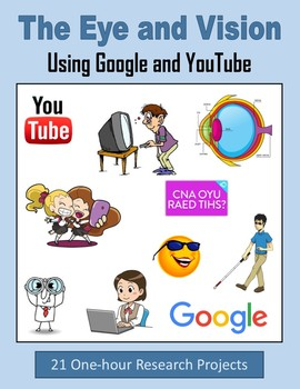 The Eye and Vision: One-hour Internet Research Projects (Google and YouTube)