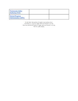 The FDR Alphabet Pseudo Webquest