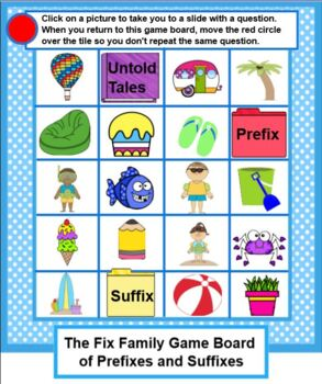 The FIX Family of Prefixes and Suffixes