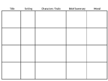 The Fable Analyzation Table