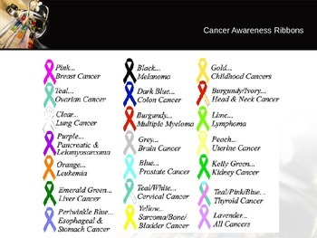 The Faces of Cancer PowerPoint
