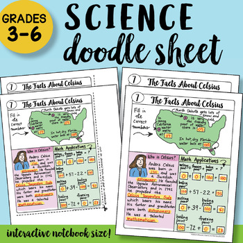 The Facts About Celsius Doodle Notes Sheet - So Easy to Use!